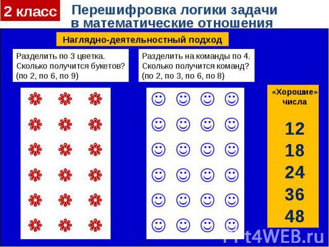 Перешифровка логики задачи в математические отношения Наглядно-деятельностный подходРазделить по 3 цветка.Сколько получится букетов?(по 2, по 6, по 9)Разделить на команды по 4.Сколько получится команд?(по 2, по 3, по 6, по 8)