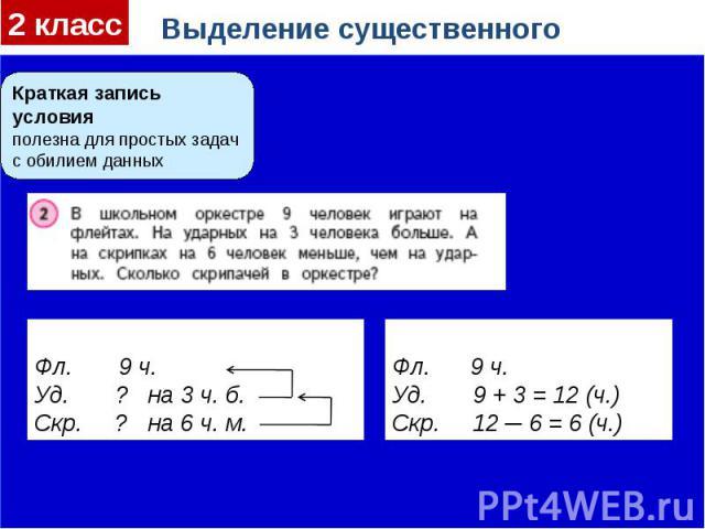 Выделение существенногоКраткая запись условияполезна для простых задач с обилием данных