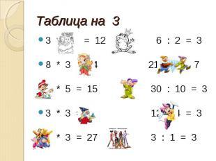 Таблица на 3