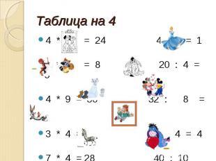 Таблица на 4