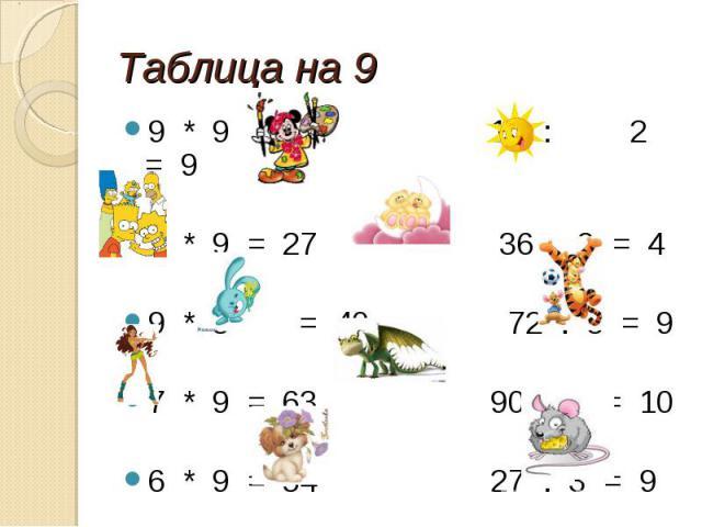 Таблица на 9