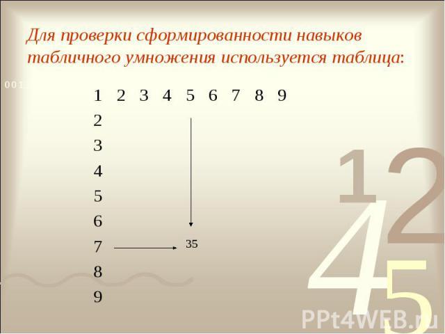 Для проверки сформированности навыков табличного умножения используется таблица: