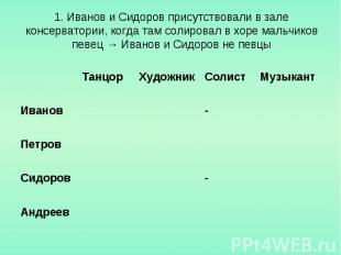 1. Иванов и Сидоров присутствовали в зале консерватории, когда там солировал в х