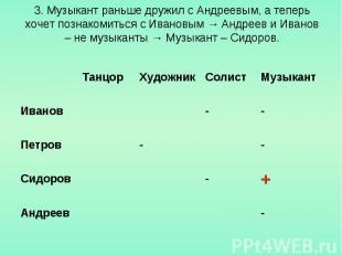 3. Музыкант раньше дружил с Андреевым, а теперь хочет познакомиться с Ивановым →