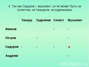 4. Так как Сидоров – музыкант, он не может быть ни солистом, ни танцором, ни худ