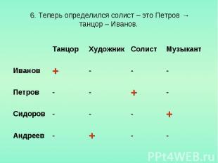 6. Теперь определился солист – это Петров →танцор – Иванов.
