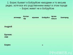 1. Борис бывает в Бобруйске наездами и то весьма редко, хотя все его родственник