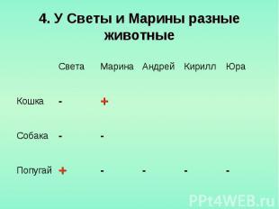 4. У Светы и Марины разные животные