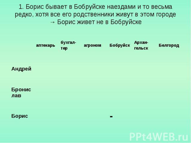 1. Борис бывает в Бобруйске наездами и то весьма редко, хотя все его родственники живут в этом городе → Борис живет не в Бобруйске