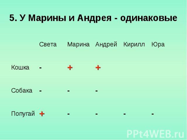 5. У Марины и Андрея - одинаковые