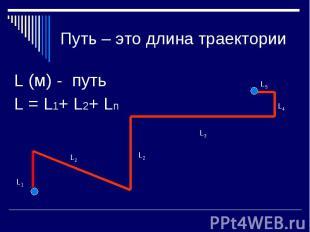Путь – это длина траектории