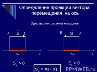 Определение проекции вектора перемещения на осьОдномерная система координат