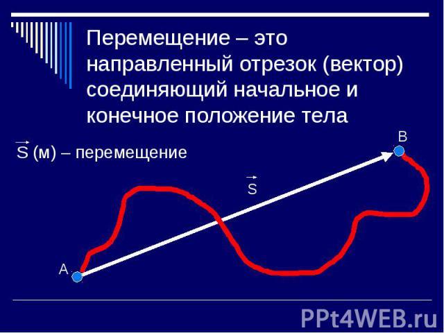 Перемещение – это направленный отрезок (вектор) соединяющий начальное и конечное положение тела