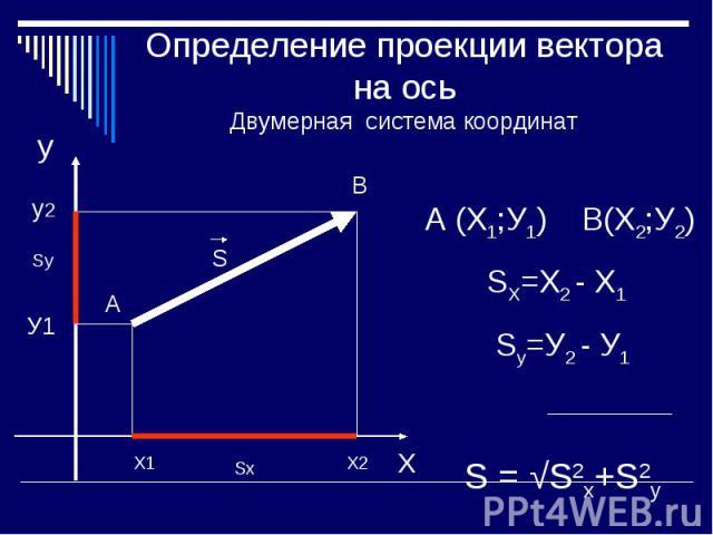 Определение проекции вектора на осьДвумерная система координат