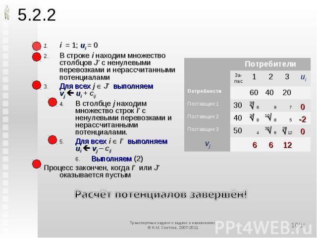5.2.2 i = 1; ui = 0В строке i находим множество столбцов J' с ненулевыми перевозками и нерассчитанными потенциаламиДля всех j J' выполняемvj ui + cijВ столбце j находим множество строк I' с ненулевыми перевозками и нерассчитанными потенциалами.Для в…