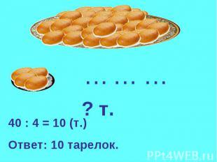 40 : 4 = 10 (т.)Ответ: 10 тарелок.