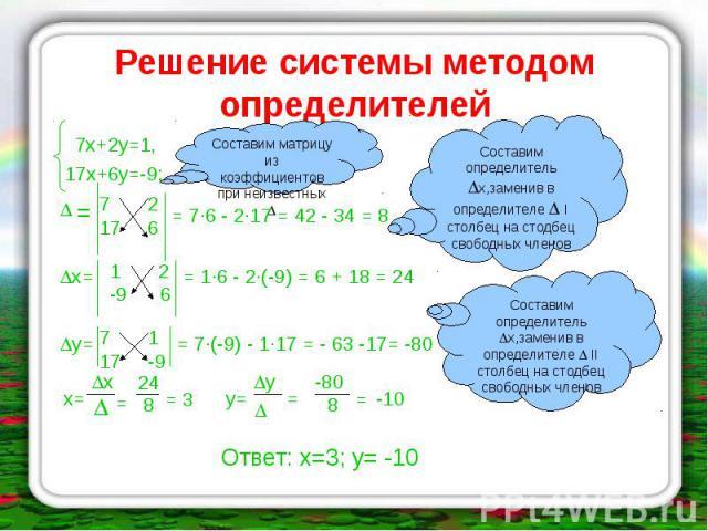 Решение системы методом определителей
