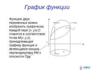 График функции Функцию двух переменных можно изобразить графически. Каждой паре