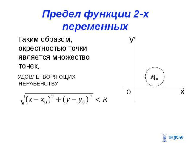 Предел функции 2-х переменных Таким образом, окрестностью точки является множество точек, УДОВЛЕТВОРЯЮЩИХ НЕРАВЕНСТВУ