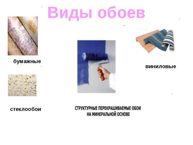 Виды обоев бумажныестеклообоивиниловые
