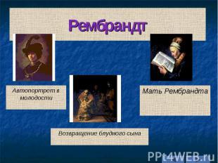 Рембрандт Автопортрет в молодостиВозвращение блудного сынаМать Рембрандта