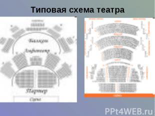 Типовая схема театра