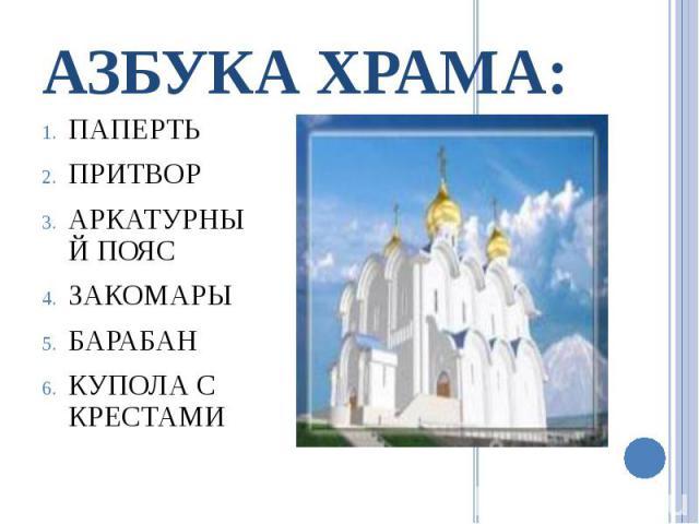 АЗБУКА ХРАМА: ПАПЕРТЬ ПРИТВОРАРКАТУРНЫЙ ПОЯСЗАКОМАРЫБАРАБАНКУПОЛА С КРЕСТАМИ