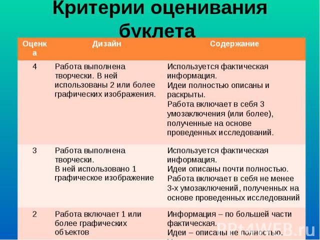 Критерии оценивания буклета