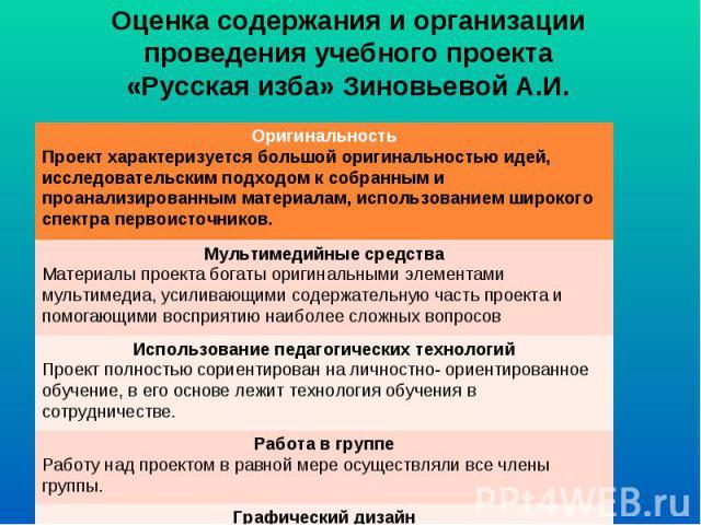 Оценка содержания и организациипроведения учебного проекта«Русская изба» Зиновьевой А.И.