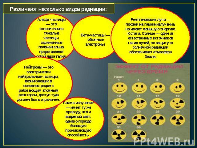 Различают несколько видов радиации:Альфа-частицы — это относительно тяжелые частицы, заряженные положительно, представляют собой ядра гелия.Бета-частицы — обычные электроны.Рентгеновские лучи — похожи на гамма-излучение, но имеют меньшую энергию. Кс…
