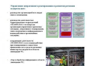 Система оперативного реагирования Управление оперативного реагирования и развити