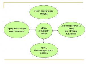 МБОУ«Гимназия №42»