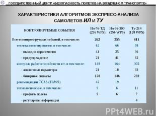 ХАРАКТЕРИСТИКИ АЛГОРИТМОВ ЭКСПРЕСС-АНАЛИЗАСАМОЛЕТОВ ИЛ И ТУ