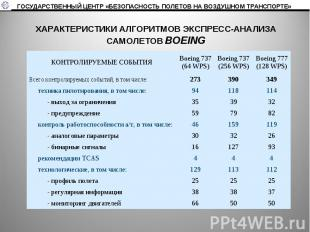 ХАРАКТЕРИСТИКИ АЛГОРИТМОВ ЭКСПРЕСС-АНАЛИЗАСАМОЛЕТОВ BOEING
