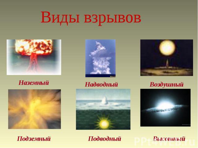 Виды взрывов НаземныйНадводныйВоздушныйПодземныйПодводныйВысотный