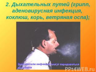 2. Дыхательных путей (грипп, аденовирусная инфекция, коклюш, корь, ветряная оспа