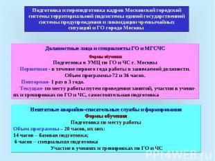 Подготовка и переподготовка кадров Московской городской системы территориальной