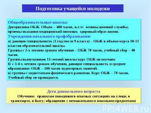Подготовка учащейся молодежиОбщеобразовательные школы:Дисциплина ОБЖ. Объем – 40