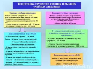 Подготовка студентов средних и высших учебных заведенийСредние учебные заведения