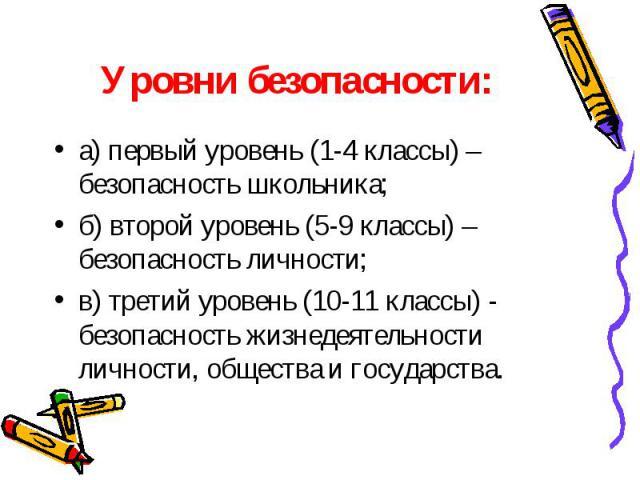 Уровни безопасности: а) первый уровень (1-4 классы) – безопасность школьника;б) второй уровень (5-9 классы) – безопасность личности;в) третий уровень (10-11 классы) - безопасность жизнедеятельности личности, общества и государства.