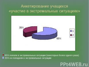 Анкетирование учащихся«участие в экстремальных ситуациях» 65% попали в экстремал