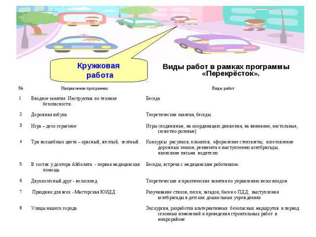 Кружковая работа Виды работ в рамках программы «Перекрёсток».