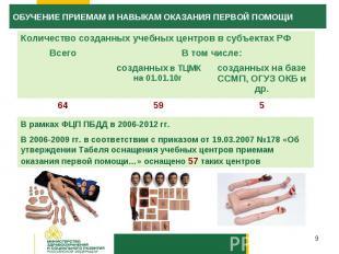 ОБУЧЕНИЕ ПРИЕМАМ И НАВЫКАМ ОКАЗАНИЯ ПЕРВОЙ ПОМОЩИВ рамках ФЦП ПБДД в 2006-2012 г