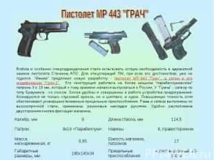 """Пистолет МР 443 """"ГРАЧ""""Войска и особенно спецподразделения стали испытывать остру"""