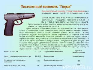 """Пистолетный комплекс """"Гюрза"""" 9-мм пистолетный комплекс """"Гюрза"""" предназначен для"""