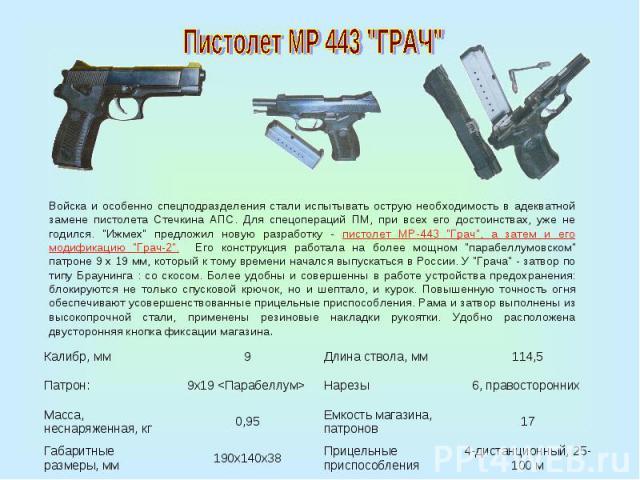 Пистолет МР 443