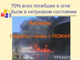 70% всех погибших в огне были в нетрезвом состоянии Аксиома:Сигрета + вино = ПОЖ