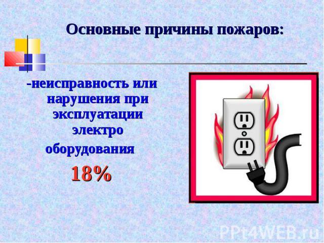 Основные причины пожаров: -неисправность или нарушения при эксплуатации электрооборудования 18%
