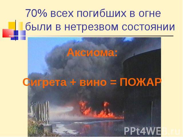 70% всех погибших в огне были в нетрезвом состоянии Аксиома:Сигрета + вино = ПОЖАР