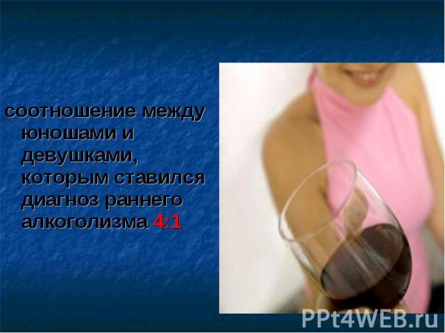 соотношение между юношами и девушками, которым ставился диагноз раннего алкоголизма 4:1